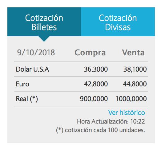 dolar, cotización, banco nación