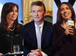 Encuesta electoral: Pronostican un ballotage entre Cristina Kirchner y Macri o Vidal y hay preocupación del oficialismo